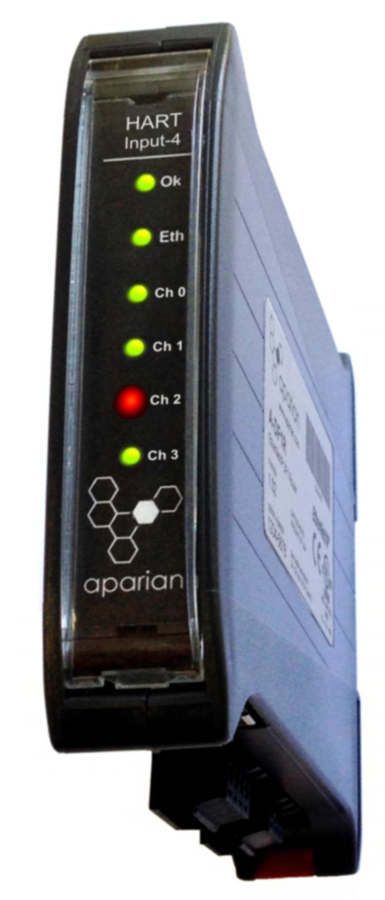 4 Channel HART Input Module